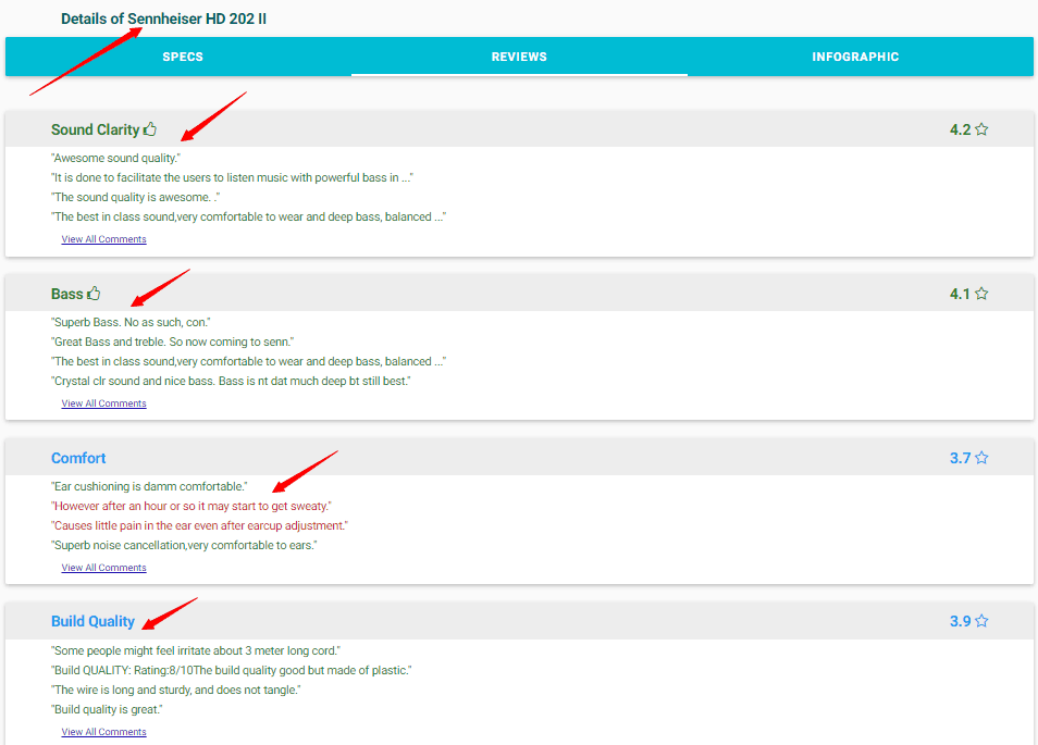 ApectWise User Ratings page